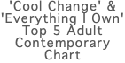 'Cool Change' & 'Everything I Own' Top 5 Adult Contemporary Chart